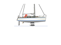 02 06 01 Typ KSegelboot Sprayhood.PNG02 06 01 Typ KSegelboot Sprayhood